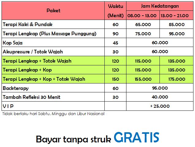Harga Refleksi Jakarta Pusat